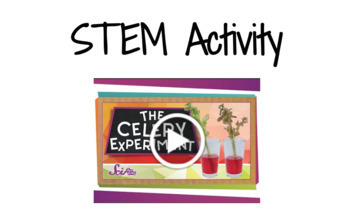 CKLA Knowledge Unit 4 - Kindergarten - Plants