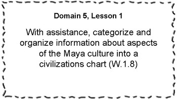 CKLA Listening and Learning Objectives: 1st Grade, Domain 5