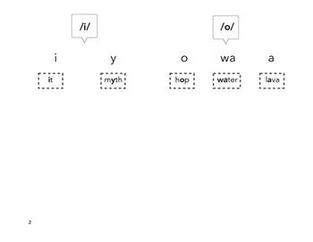 CKLA Skills Code Spelling Dictionary