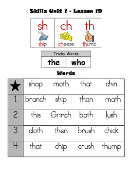 CKLA Skills Unit 1 Lesson 19 -  Leveled Decoding and Fluency Practice