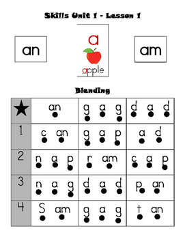 CKLA Skills Unit 1 Lessons 1-5  Decoding and Fluency Practice