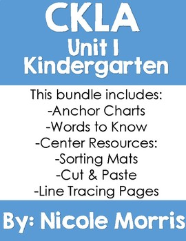 CKLA Unit 1 Kindergarten Skills Strand