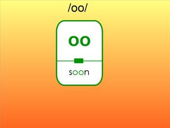 CKLA: Unit 2- Lesson 5 SmartBoard