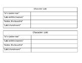 CKLA Unit 6 Lesson 9 Character Change Chart