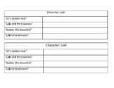 CKLA Unit 6 Lesson 9 Character Change Chart