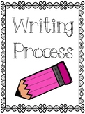 CKLA Writing Process Posters