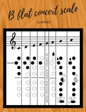 CLARINET - B FLAT CONCERT SCALE MADE EASY