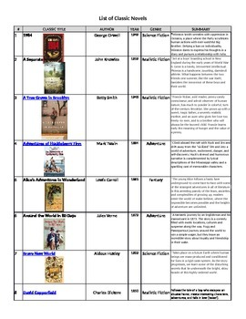 CLASSIC NOVEL INDEPENDENT READING PROJECT