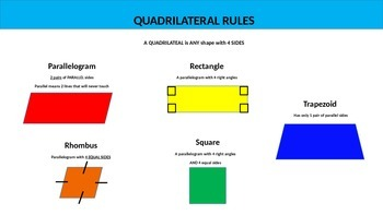 CLASSIFYING QUADRILATERALS - FSA 5TH GRADE MATH
