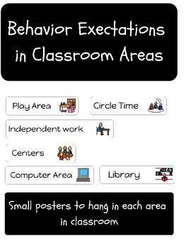 CLASSROOM AREAS BEHAVIOR EXPECTATIONS