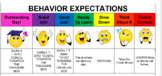 "EMOJI FACES CLASSROOM BEHAVIOR ""CLIP-UP"" (EDITABLE) AND RE"