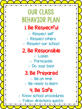 CLASSROOM BEHAVIOR PLAN POSTER * Rules * Management