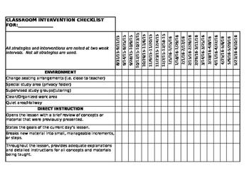 CLASSROOM INTERVENTION CHECKLIST-RTI