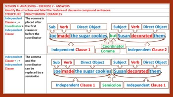 CLAUSE TYPES: READY TO USE LESSON PRESENTATION