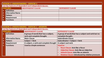 CLAUSE TYPES: WORKSHEETS WITH ANSWERS