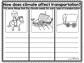 CLIMATE vs WEATHER  People's adaptations to their environment STUDENT BOOKLET