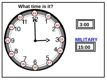Military Time Clock >> Clock Convert Time To Military Time Animated