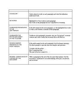 CLOSE READING GUIDE FOR HISTORICAL DOCUMENTS