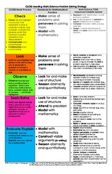 CLOSE Reading-Math-Science Problem Solving Strategy