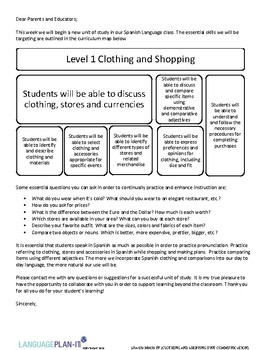 CLOTHING AND SHOPPING UNIT COMMUNICATION (SPANISH)