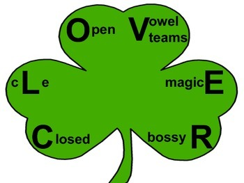 CLOVER - 6 Types of Syllables