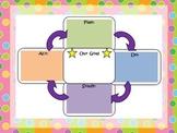 CLS Graphic Organizer Flipchart