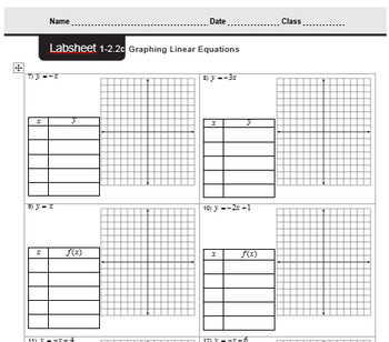 CMP3 - 8th Grade-Unit 1 Inv. 2.2c - Graphing Linear Equations