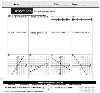 CMP3 - 8th Grade-Unit 1 Inv. 2.2e - Slope-Intercept Form