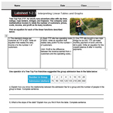 CMP3 - 8th Grade-Unit 1 Inv. 2.3 - Interpreting Linear Tables and Graphs