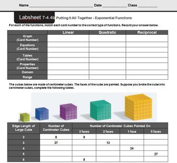 CMP3 - 8th Grade - Unit 7 Inv. 4.4a - Linear, Quadratic, & Reciprocal Functions