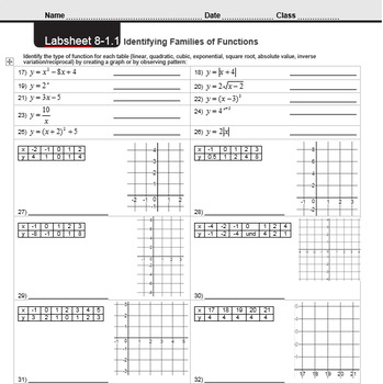 CMP3 - 8th Grade - Unit 8 Inv  1 1 - Identifying Families of Functions