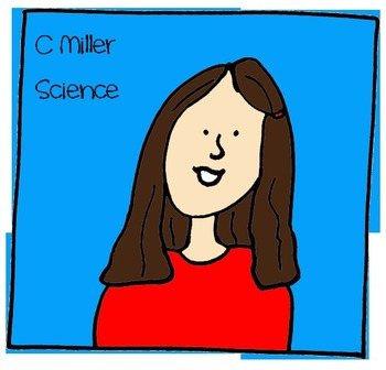 CMiller Science / Caitlin Miller ToU and Button