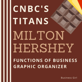 CNBC's Titans-- Milton Hershey (Functions of a Business) Episode Activity