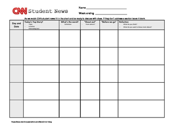 CNN Student News week - worksheet