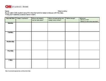 cnn student news worksheet revised by inner daisy tpt. Black Bedroom Furniture Sets. Home Design Ideas