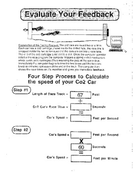 CO2 Car Packet (A True MST Project)