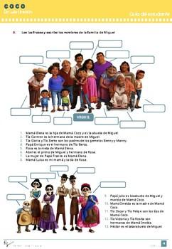 COCO Movie: Guide + 18 Activities
