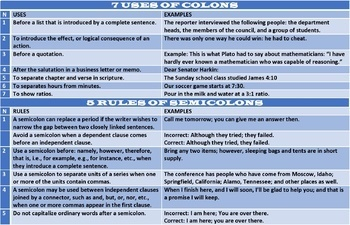 COLON USES & SEMICOLON RULES: HANDOUT