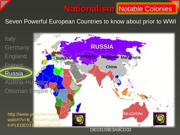 IMPERIALISM, COLONIALISM, NATIONALISM (1800-1914) - RUSSIA (PART 4 of EPIC UNIT