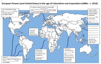 IMPERIALISM, COLONIALISM, NATIONALISM (1800-1914) WORKSHEET