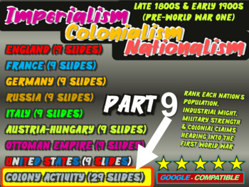 IMPERIALISM, COLONIALISM, NATIONALISM -COLONIAL MAP ACTIVI
