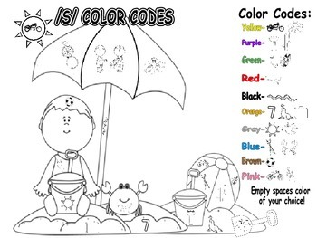 COLOR CODED ARTICULATION PRACTICE- s, l, r, th, sh, ch, k, g, f, and v