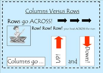 COLUMNS versus ROWS.  Stop the confusion with this poster.