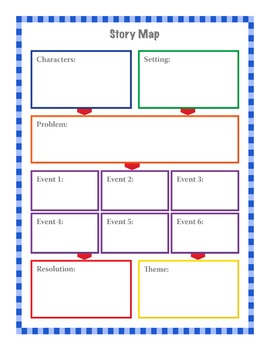 COMBINED: The FIVE Elements of a Story Graphic Organizers