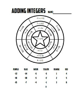 COMBO - Adding & Subtracting Integers Coloring Sheet