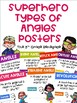 COMBO PACK- Types of Lines & Types of Angles  Posters with a Superhero Theme