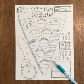 COMER ~Spanish regular -ER Verb practice ~Conjugation ~Translation NO PREP