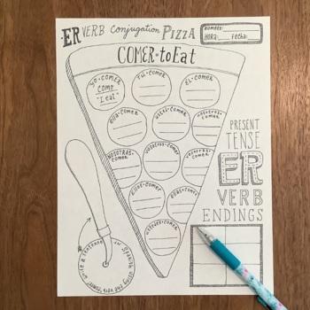 COMER ~Spanish regular -ER Verb practice ~Conjugation ~Tra