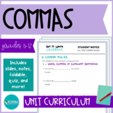 COMMA RULES - Get It Write Grammar Curriculum
