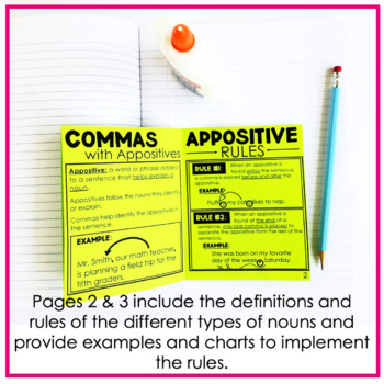 "COMMA RULES ""No Cut"" Interactive Notebook: Appositives"
